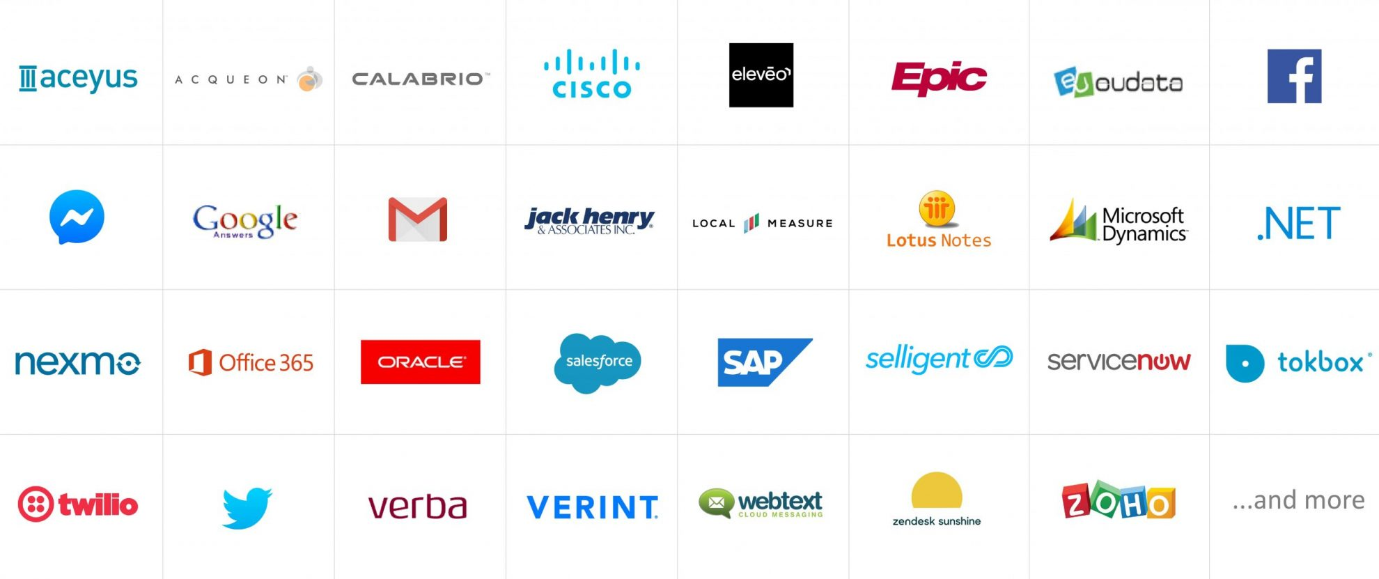Contact Center Software Integrations